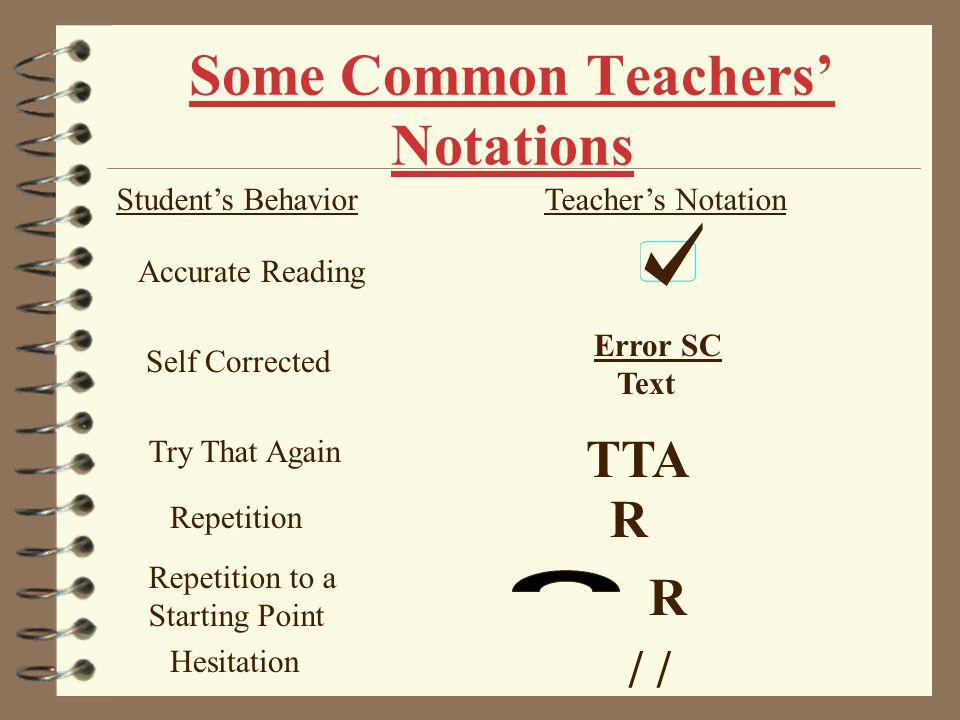 Some Common Teachers' Notations Student's Error Teacher's Notation Substitution Student's Word Correct Word Insertions Inserted Word Omission __ Word Omitted Teacher Gave Word T
