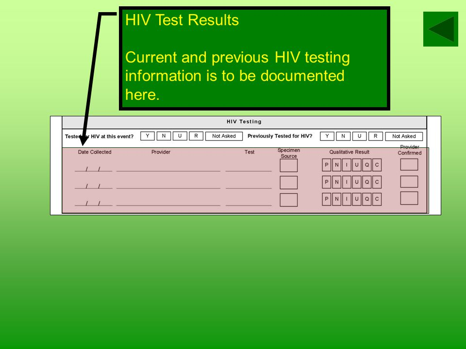 Previously Tested for HIV.