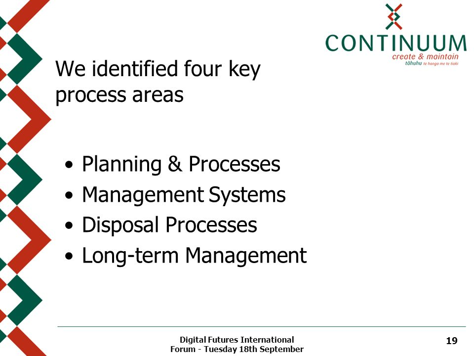 Digital Futures International Forum - Tuesday 18th September 19 We identified four key process areas Planning & Processes Management Systems Disposal Processes Long-term Management