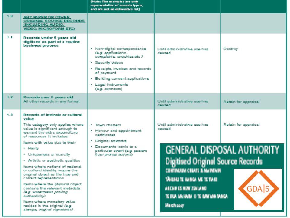 Digital Futures International Forum - Tuesday 18th September 27 GDA 5
