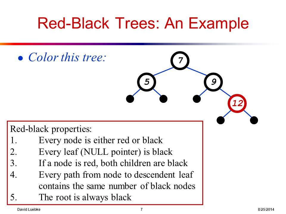 David Luebke 7 8/25/2014 Red-Black Trees: An Example ● Color this tree: 7 59 12 59 7 Red-black properties: 1.Every node is either red or black 2.Every leaf (NULL pointer) is black 3.If a node is red, both children are black 4.