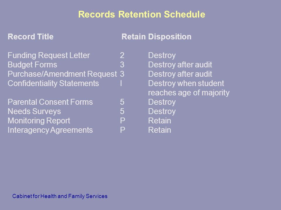 Cabinet for Health and Family Services Records Retention Schedule Record Title Retain Disposition Funding Request Letter2Destroy Budget Forms3Destroy