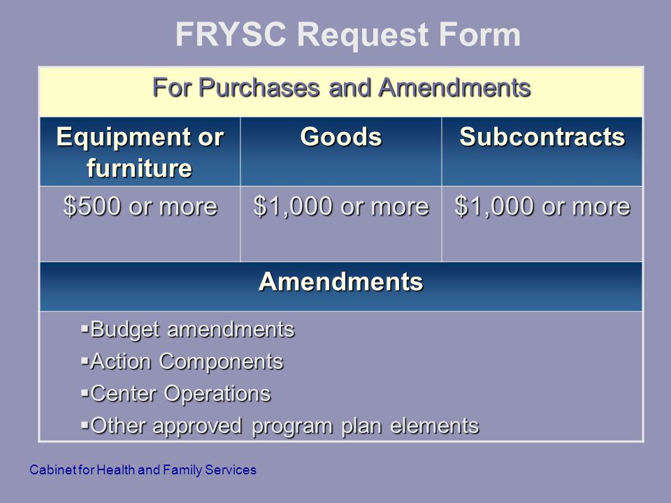 Cabinet for Health and Family Services FRYSC Request Form For Purchases and Amendments Equipment or furniture GoodsSubcontracts $500 or more $1,000 or