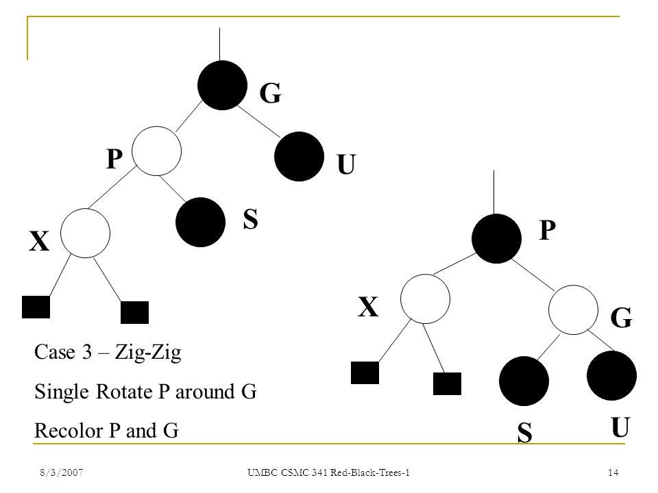 8/3/2007 UMBC CSMC 341 Red-Black-Trees-1 14 X P G U S P X G S U Case 3 – Zig-Zig Single Rotate P around G Recolor P and G