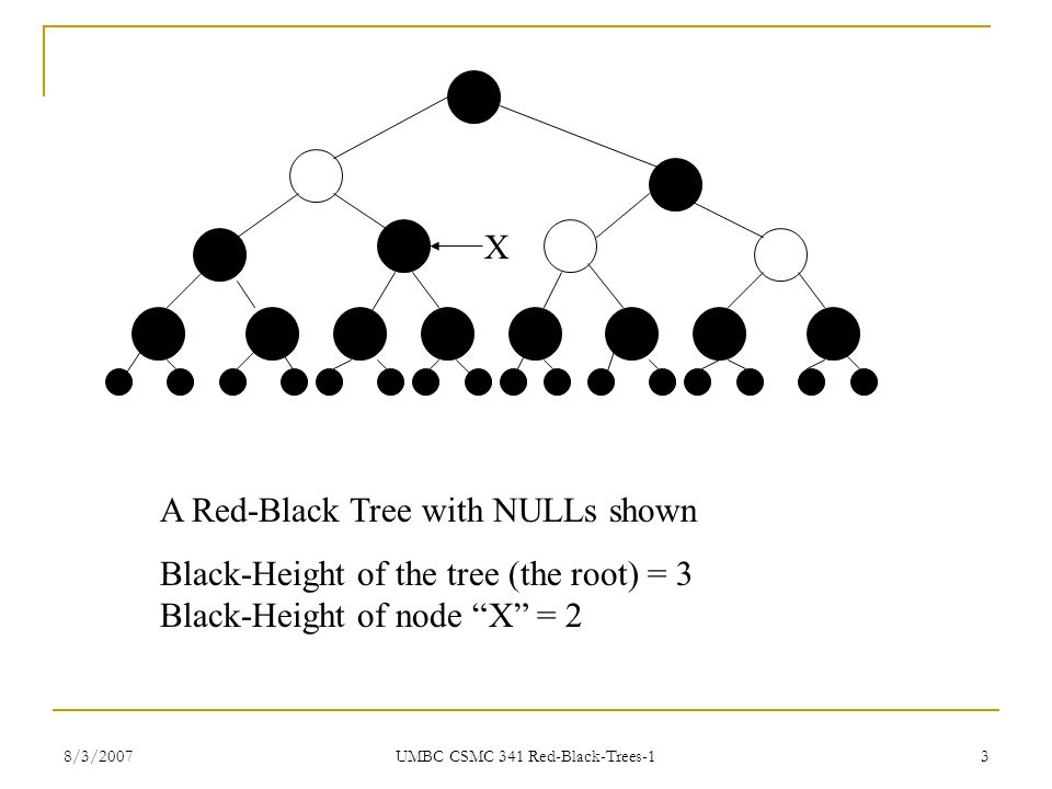 """8/3/2007 UMBC CSMC 341 Red-Black-Trees-1 3 A Red-Black Tree with NULLs shown Black-Height of the tree (the root) = 3 Black-Height of node """"X"""" = 2 X"""