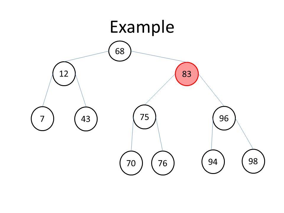 Example 68 12 83 7 43 75 96 98 94 7076