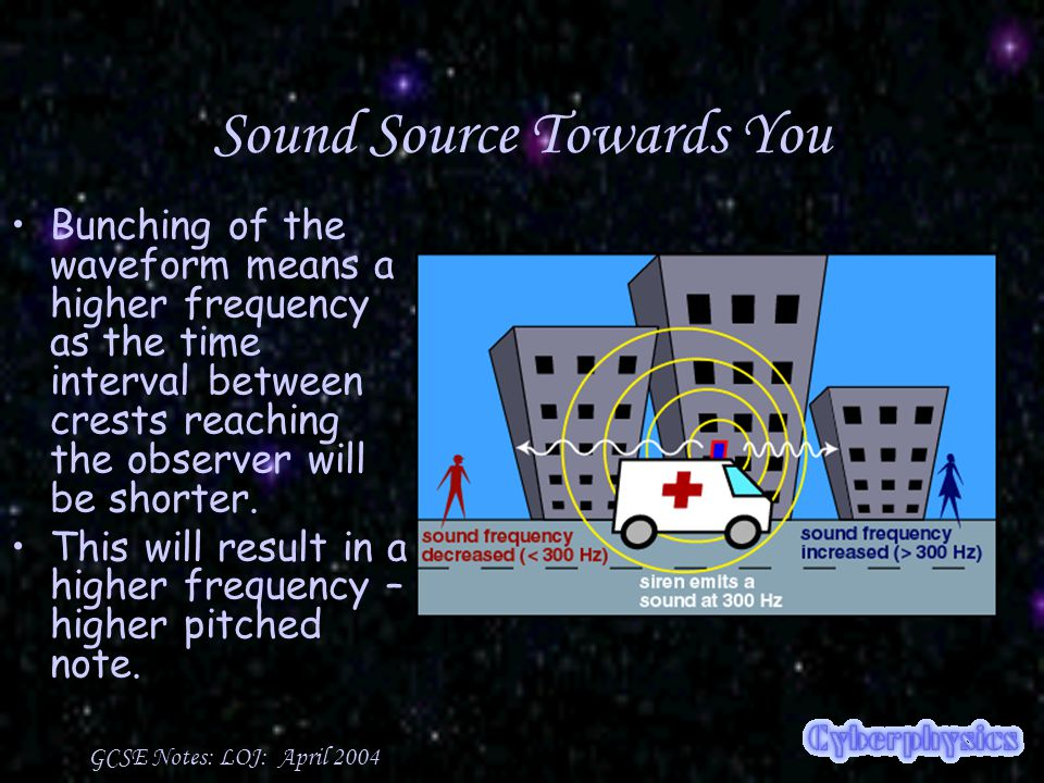 GCSE Notes: LOJ: April 2004 Sound Source Towards You Bunching of the waveform means a higher frequency as the time interval between crests reaching th