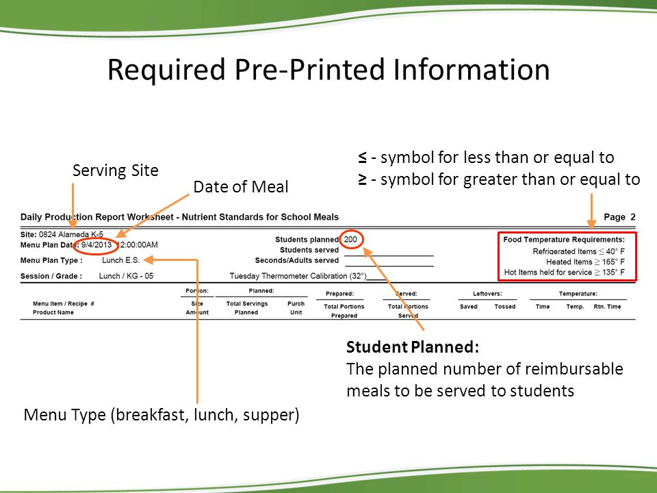 Required Pre-Printed Information Serving Site Date of Meal Menu Type (breakfast, lunch, supper) Student Planned: The planned number of reimbursable meals to be served to students ≤ - symbol for less than or equal to ≥ - symbol for greater than or equal to