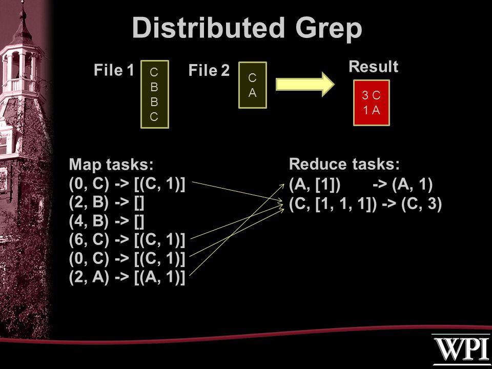 The Problem Logging V1.0 V1.1 V2.0 V2.1 V2.2 V3.0, mapreduce introduced.