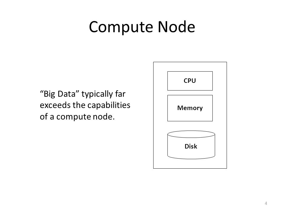 Compute Node Memory Disk CPU Big Data typically far exceeds the capabilities of a compute node. 4