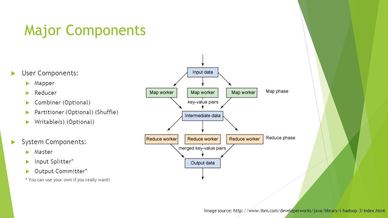 Major Components  User Components:  Mapper  Reducer  Combiner (Optional)  Partitioner (Optional) (Shuffle)  Writable(s) (Optional)  System Comp