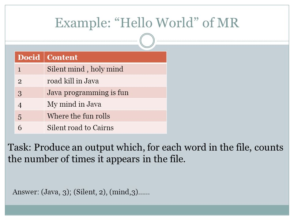 Example: Hello World of MR DocidContent 1Silent mind, holy mind 2road kill in Java 3Java programming is fun 4My mind in Java 5Where the fun rolls 6Silent road to Cairns Task: Produce an output which, for each word in the file, counts the number of times it appears in the file.
