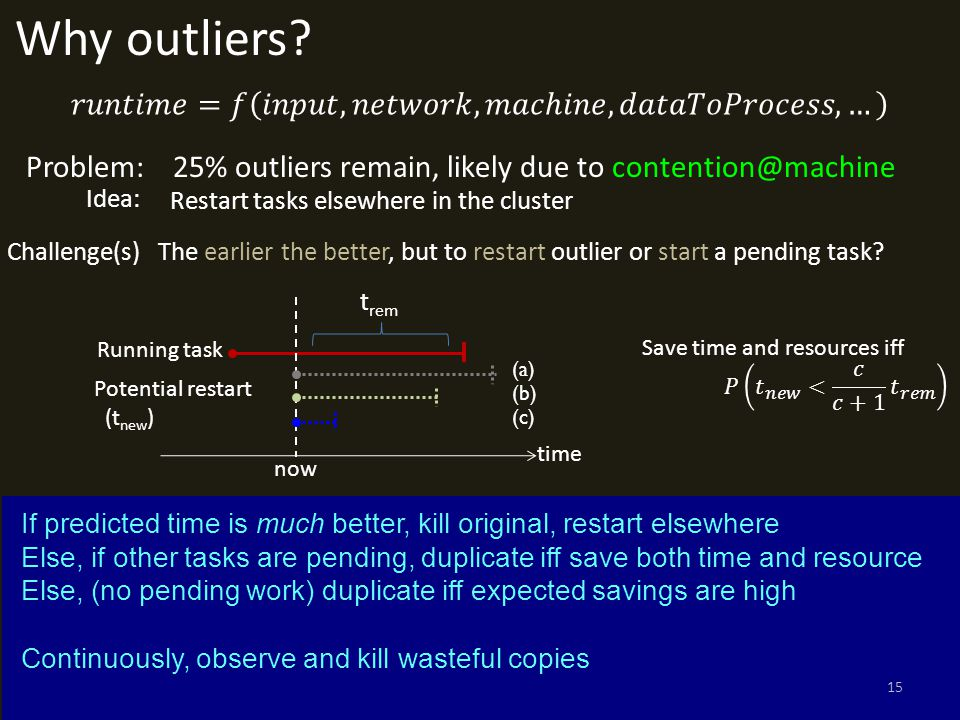 Why outliers.