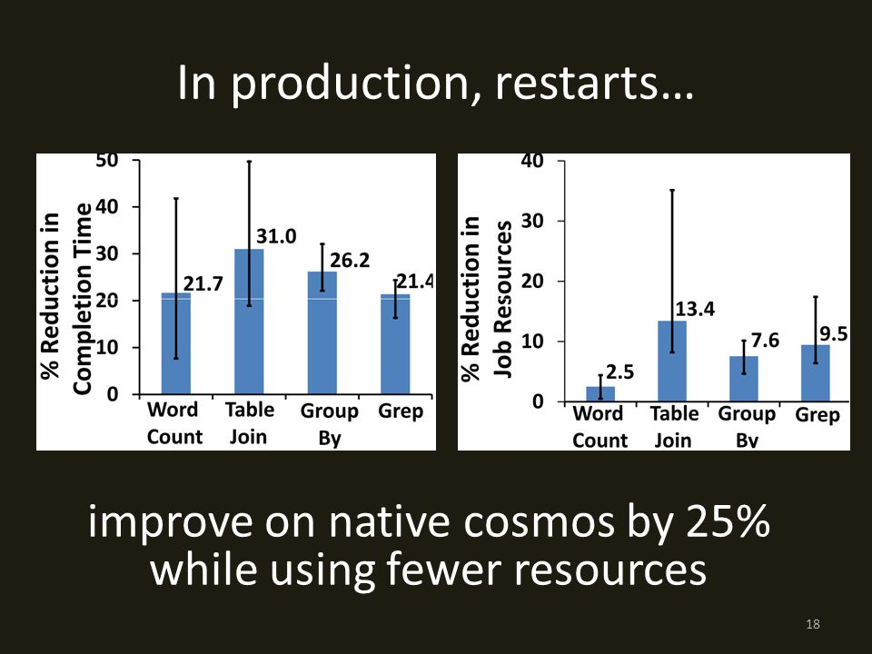 In production, restarts… improve on native cosmos by 25% while using fewer resources 18