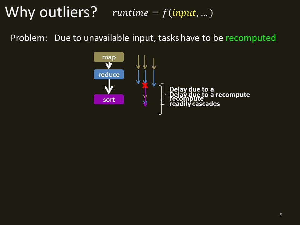 Delay due to a recompute readily cascades Why outliers.