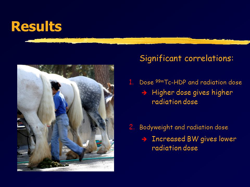 Results  Significant correlations: 1. Dose 99m Tc-HDP and radiation dose è Higher dose gives higher radiation dose 2. Bodyweight and radiation dose è