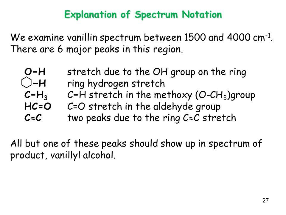 Explanation of Spectrum Notation We examine vanillin spectrum between 1500 and 4000 cm -1.