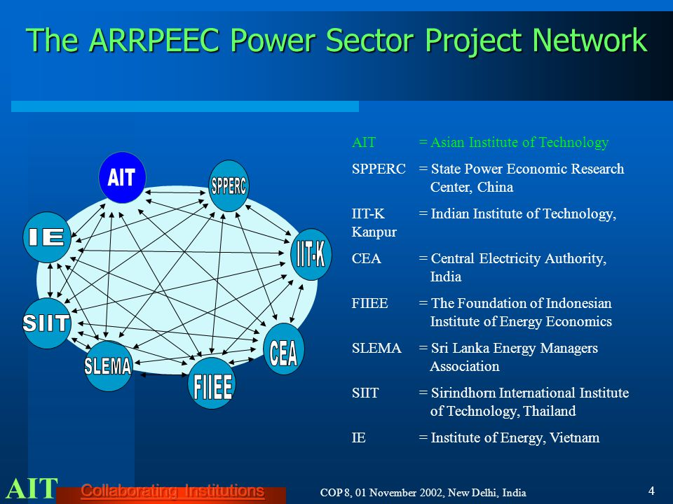 AIT COP 8, 01 November 2002, New Delhi, India 4 The ARRPEEC Power Sector Project Network AIT = Asian Institute of Technology SPPERC= State Power Economic Research Center, China IIT-K = Indian Institute of Technology, Kanpur CEA = Central Electricity Authority, India FIIEE= The Foundation of Indonesian Institute of Energy Economics SLEMA= Sri Lanka Energy Managers Association SIIT= Sirindhorn International Institute of Technology, Thailand IE= Institute of Energy, Vietnam