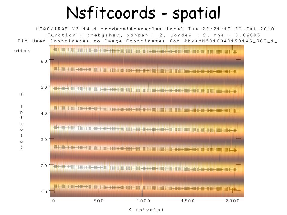 Nsfitcoords - spatial