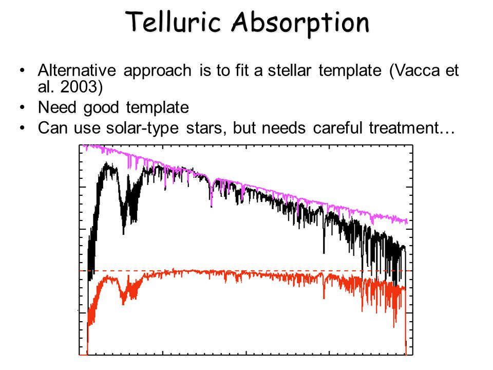 Telluric Absorption Alternative approach is to fit a stellar template (Vacca et al.
