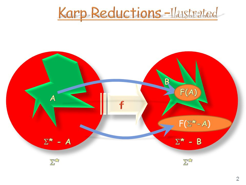 3 We'll use reductions that, by default, would be of this type, which is called: Polynomial-time mapping reduction Polynomial-time many-one reduction Polynomial-time Karp reduction !