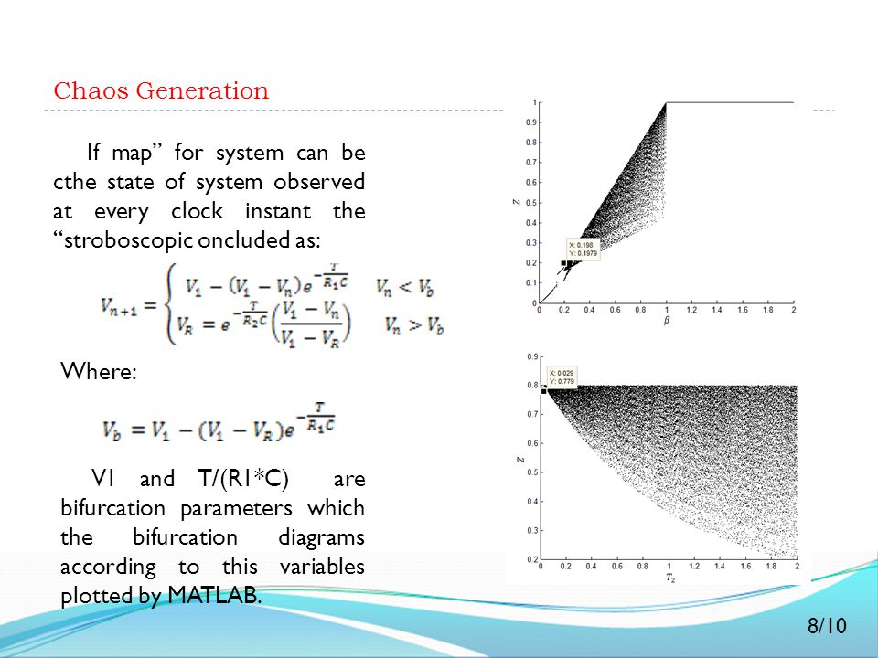 """If map"""" for system can be cthe state of system observed at every clock instant the """"stroboscopic oncluded as: Where: V1 and T/(R1*C) are bifurcation p"""