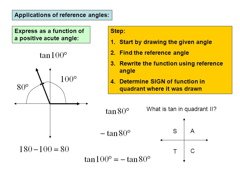 Applications of reference angles: Express as a function of a positive acute angle: Step: 1.Start by drawing the given angle 2.Find the reference angle