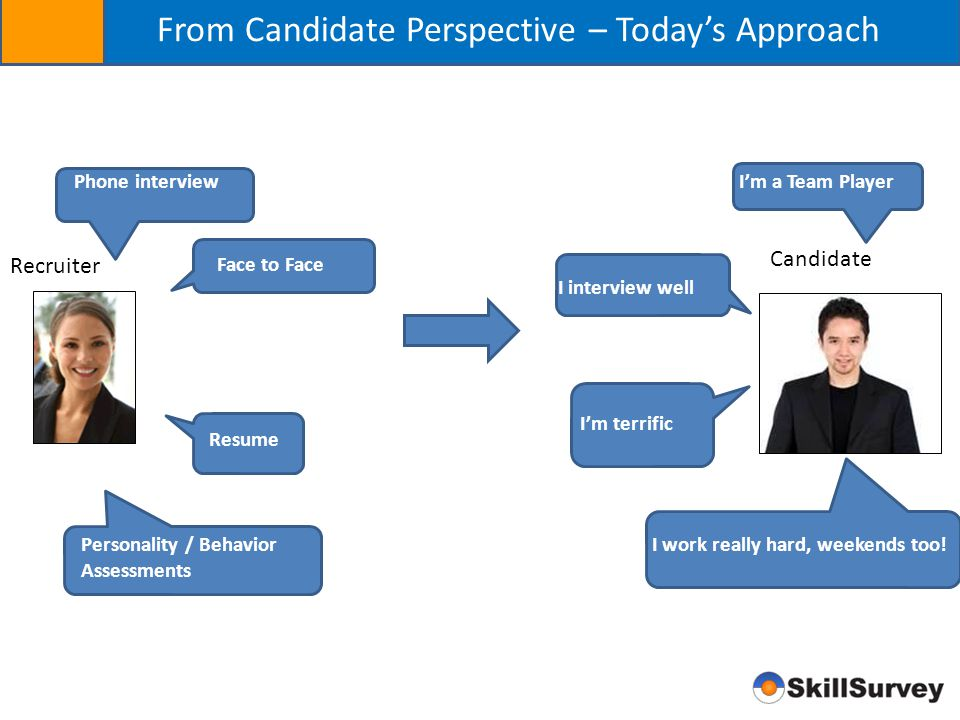 Candidate's Home Page See level of profile completeness Steps to complete profile Understand how active or passive a candidate is View matching jobs