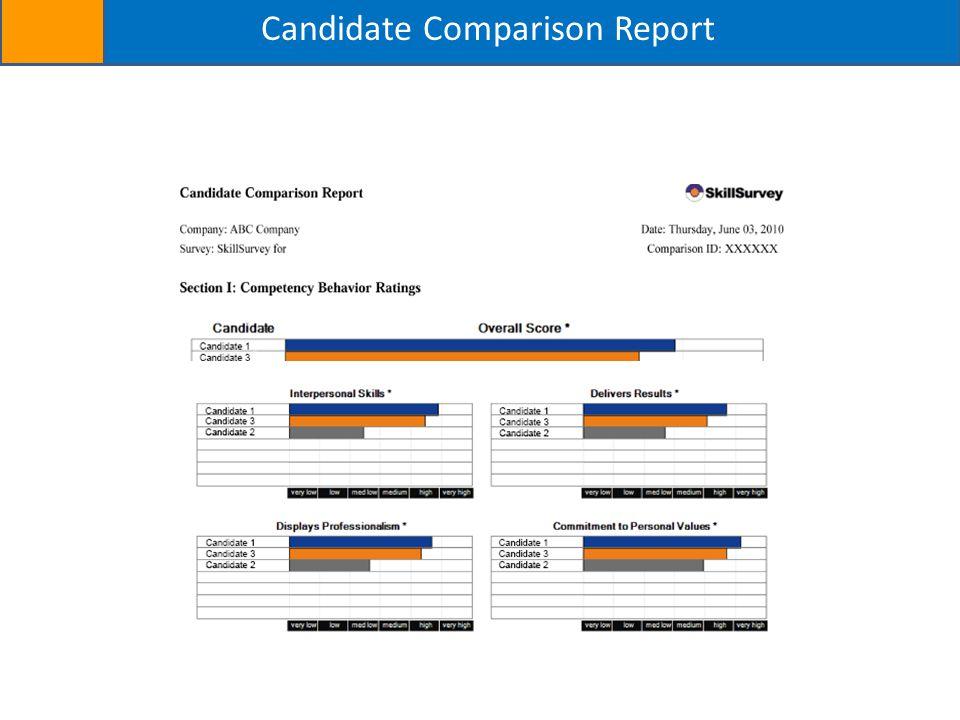 Candidate Comparison Report
