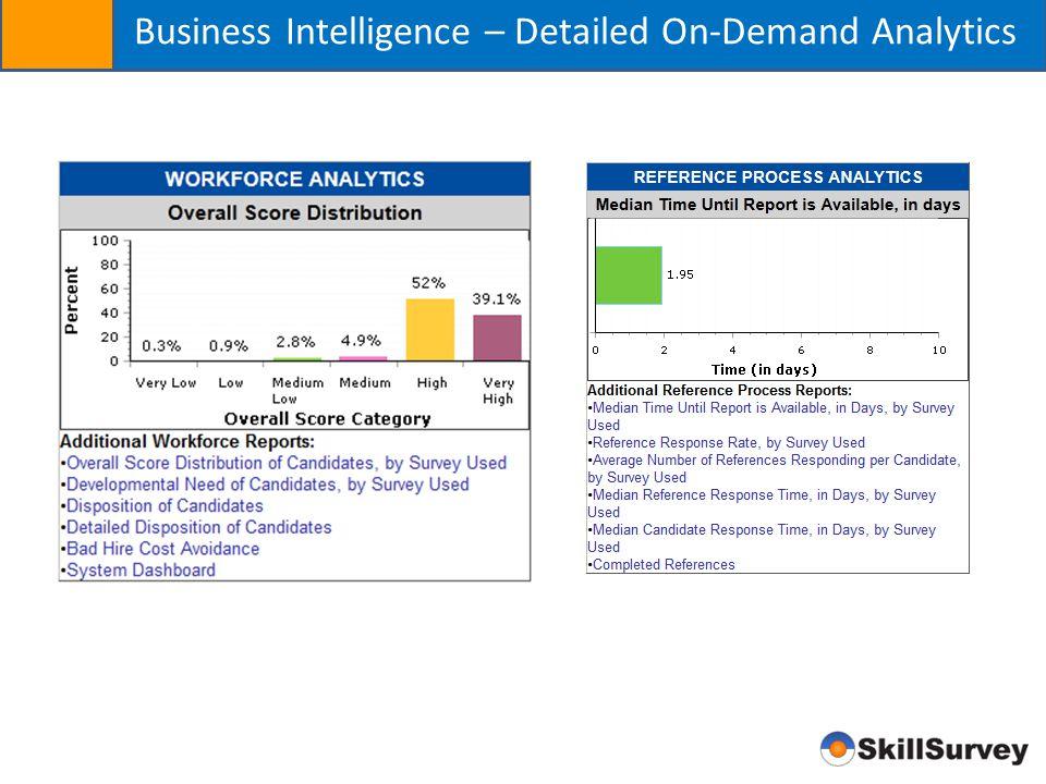Business Intelligence – Detailed On-Demand Analytics