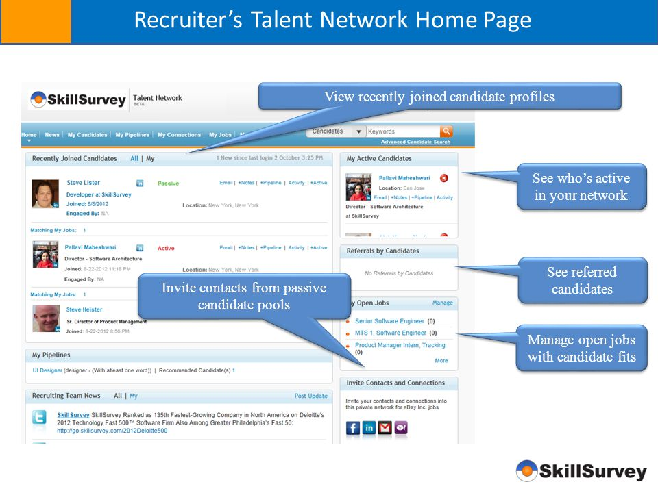 Recruiter's Talent Network Home Page View recently joined candidate profiles See who's active in your network See referred candidates Manage open jobs