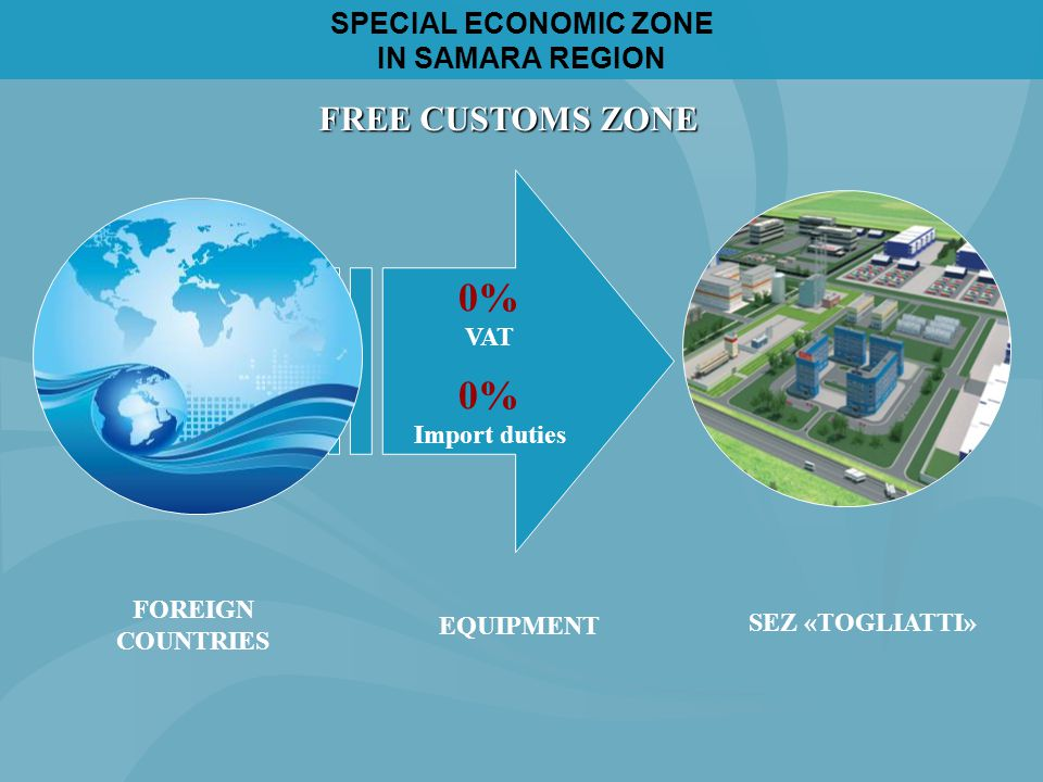 0% VAT 0% Import duties FREE CUSTOMS ZONE FOREIGN COUNTRIES EQUIPMENT SEZ «TOGLIATTI» SPECIAL ECONOMIC ZONE IN SAMARA REGION