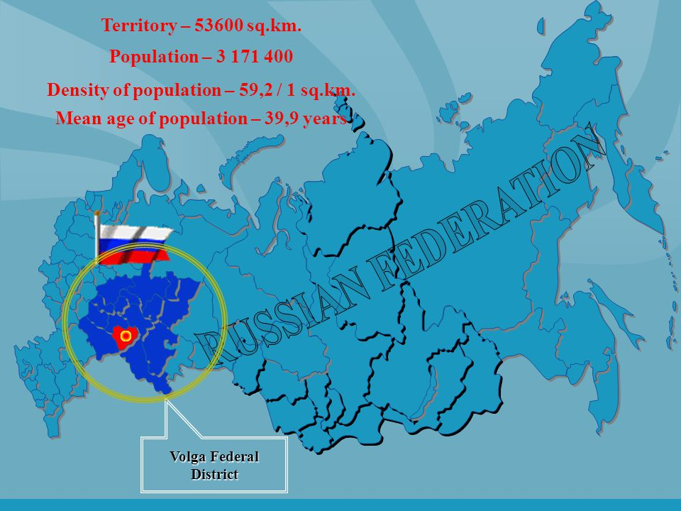 Volga Federal District Territory – 53600 sq.km. Population – 3 171 400 Density of population – 59,2 / 1 sq.km. Mean age of population – 39,9 years