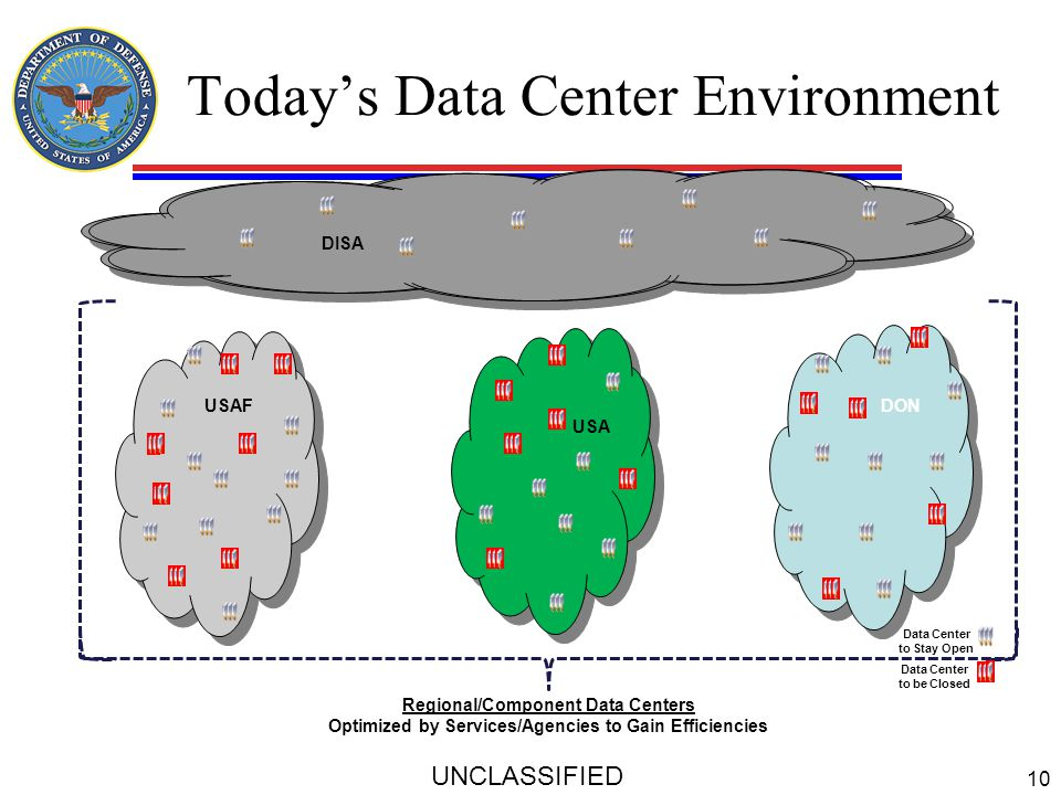 Today's Data Center Environment 10 Regional/Component Data Centers Optimized by Services/Agencies to Gain Efficiencies DISA USAFDON USA Data Center to