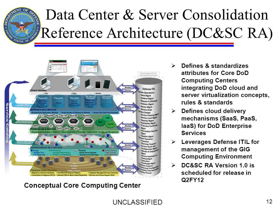 Data Center & Server Consolidation Reference Architecture (DC&SC RA) UNCLASSIFIED 12  Defines & standardizes attributes for Core DoD Computing Center