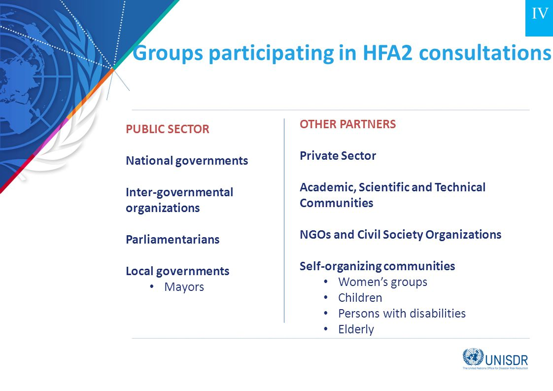 Groups participating in HFA2 consultations PUBLIC SECTOR National governments Inter-governmental organizations Parliamentarians Local governments Mayo