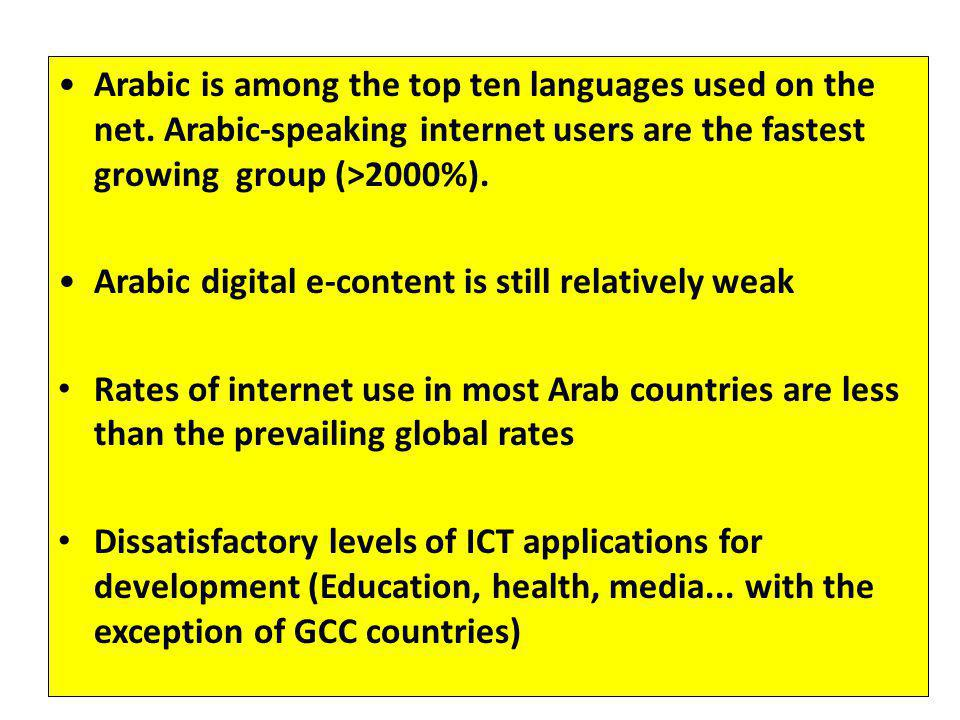 Arabic is among the top ten languages used on the net.