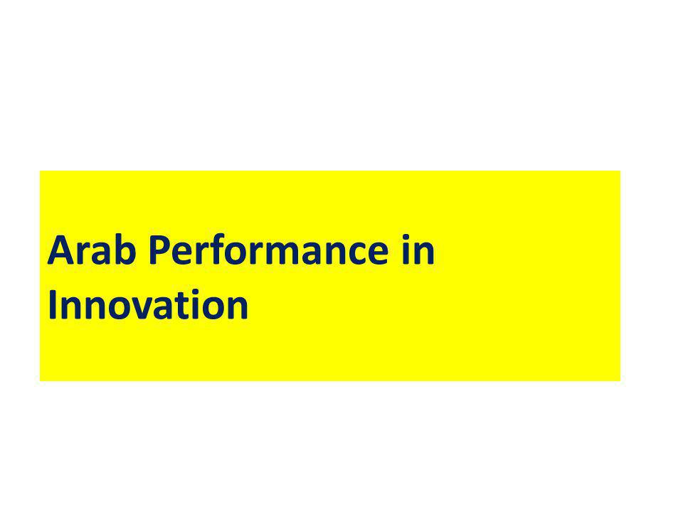 Arab Performance in Innovation
