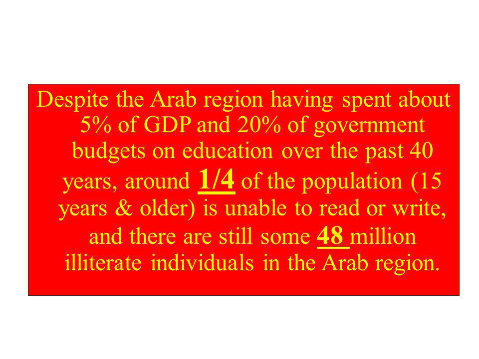 Required scales and indices of innovation in the Arab region Most of the available scales and indicators are designed for developed or emerging economies… in the Arab region we are neither nor…..