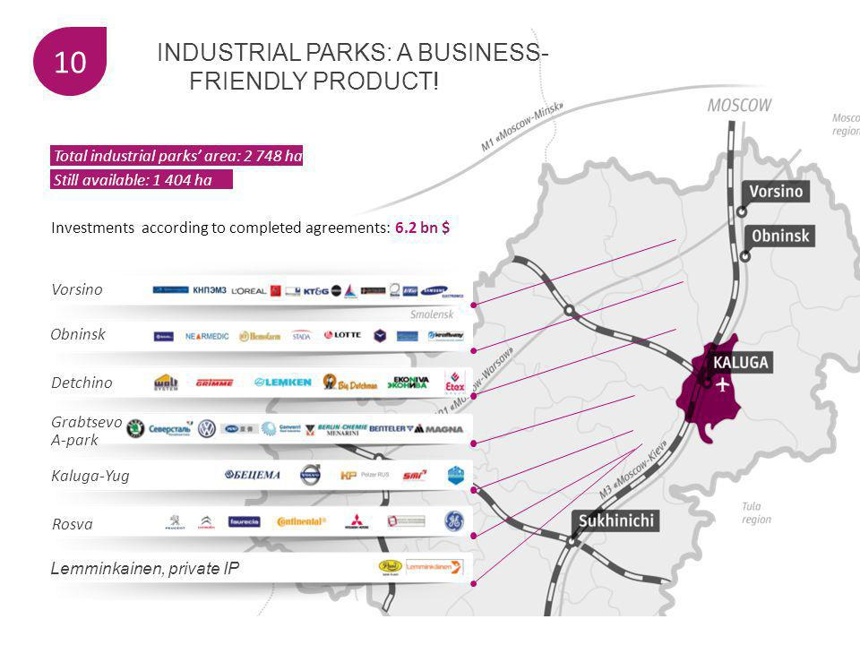 INDUSTRIAL PARKS: A BUSINESS- FRIENDLY PRODUCT! Obninsk Detchino Grabtsevo А-park Kaluga-Yug Rosva Lemminkainen, private IP Total industrial parks' ar