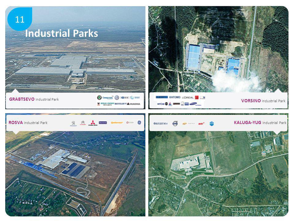 Industrial Parks GRABTSEVO Industrial Park VORSINO Industrial Park ROSVA Industrial Park KALUGA-YUG Industrial Park 11