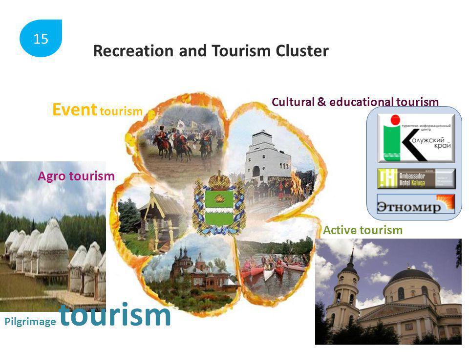 Event tourism Pilgrimage tourism Cultural & educational tourism Agro tourism Active tourism Recreation and Tourism Cluster 15