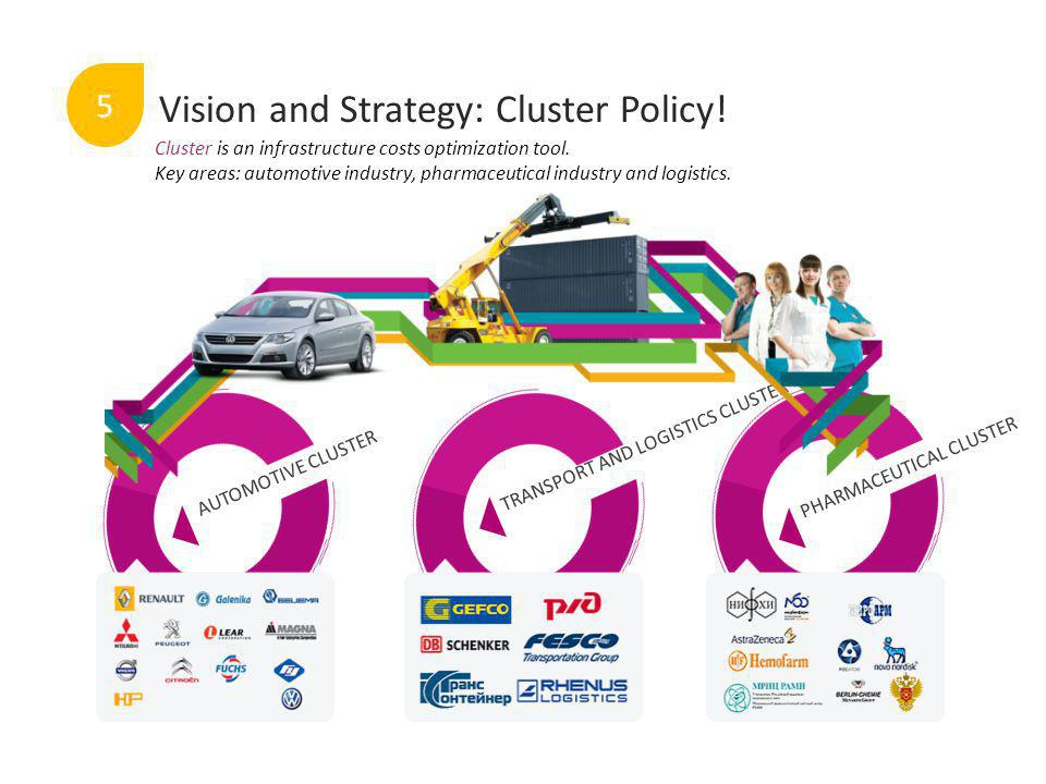 Vision and Strategy: Cluster Policy.