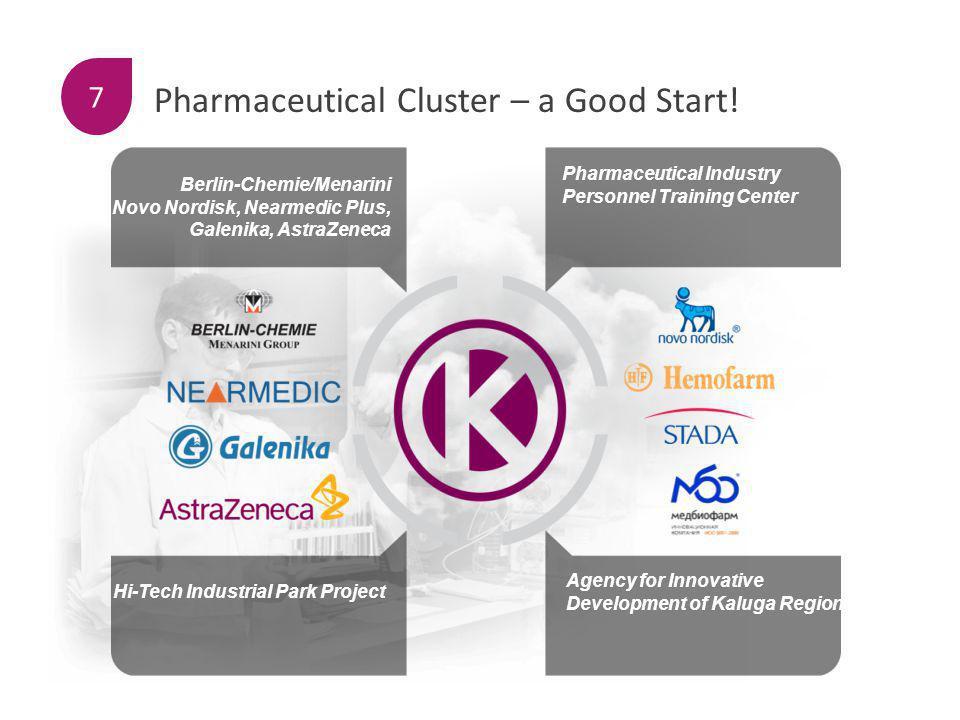 Berlin-Сhemie/Menarini Novo Nordisk, Nearmedic Plus, Galenika, AstraZeneca Pharmaceutical Industry Personnel Training Center Hi-Tech Industrial Park P