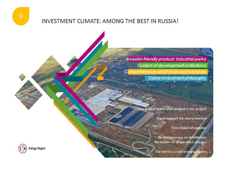 INVESTMENT CLIMATE: AMONG THE BEST IN RUSSIA.
