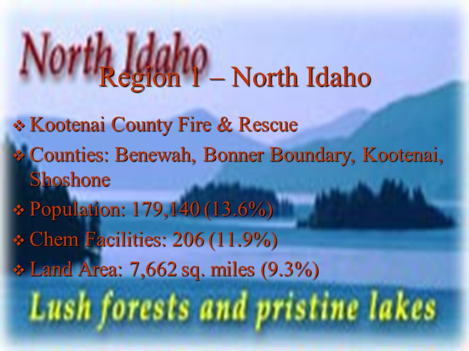Region 1 – North Idaho  Kootenai County Fire & Rescue  Counties: Benewah, Bonner Boundary, Kootenai, Shoshone  Population: 179,140 (13.6%)  Chem Facilities: 206 (11.9%)  Land Area: 7,662 sq.