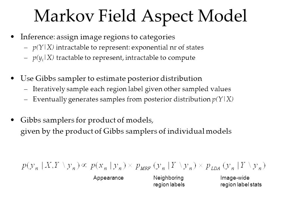 Markov Field Aspect Model Inference: assign image regions to categories –p(Y|X) intractable to represent: exponential nr of states –p(y i |X) tractable to represent, intractable to compute Use Gibbs sampler to estimate posterior distribution –Iteratively sample each region label given other sampled values –Eventually generates samples from posterior distribution p(Y|X) Gibbs samplers for product of models, given by the product of Gibbs samplers of individual models AppearanceNeighboring region labels Image-wide region label stats