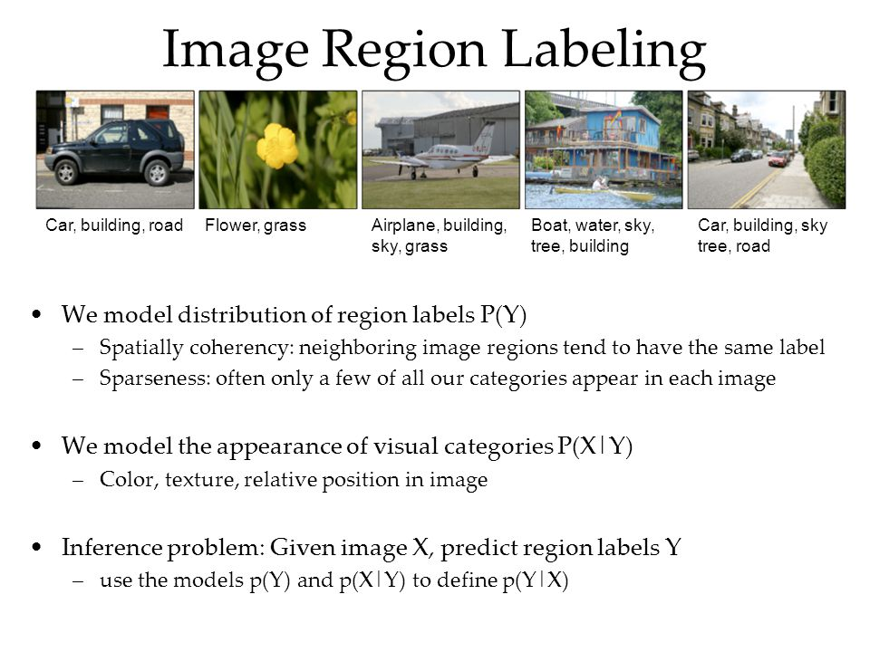 Image Region Labeling We model distribution of region labels P(Y) –Spatially coherency: neighboring image regions tend to have the same label –Sparseness: often only a few of all our categories appear in each image We model the appearance of visual categories P(X|Y) –Color, texture, relative position in image Inference problem: Given image X, predict region labels Y –use the models p(Y) and p(X|Y) to define p(Y|X) Car, building, roadFlower, grassAirplane, building, sky, grass Boat, water, sky, tree, building Car, building, sky tree, road