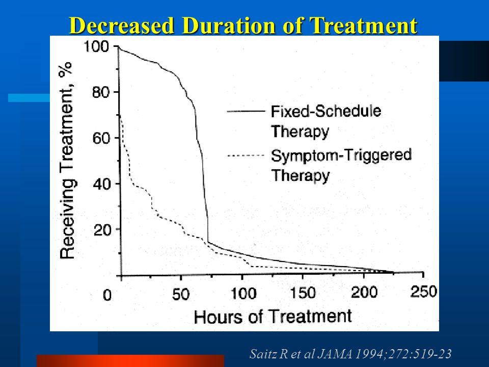 Decreased Duration of Treatment