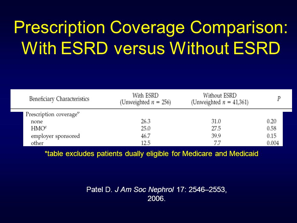 Prescription Coverage Comparison: With ESRD versus Without ESRD Patel D.